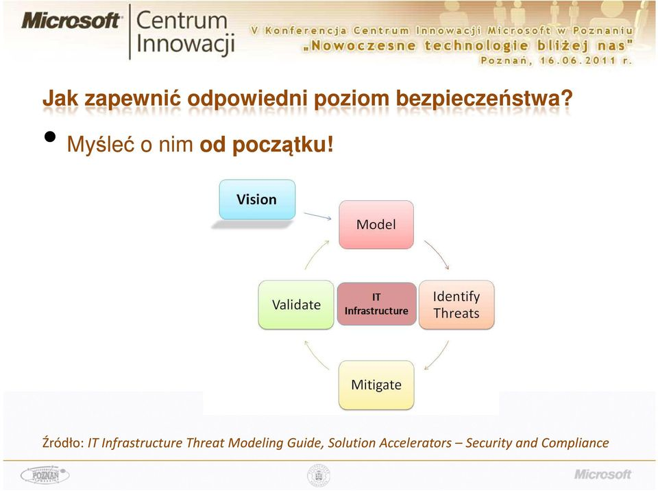Źródło: IT Infrastructure Threat Modeling