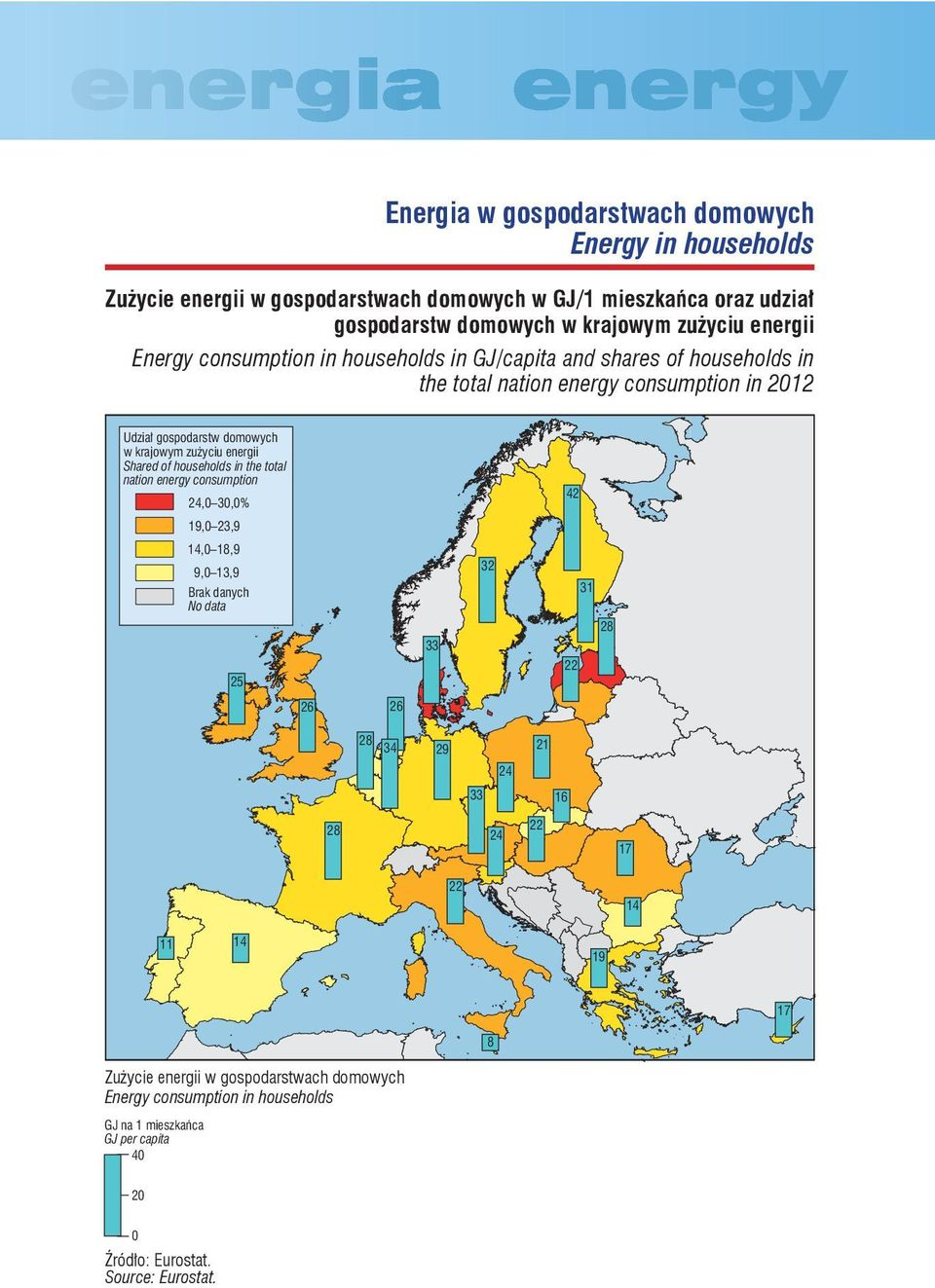 energii Shared of households in the total nation energy consumption 24, 3,% 42 19, 23,9 14, 18,9 9, 13,9 Brak danych No data 25 33 32 31 28 22 26 26 28 34 29 21 24 33