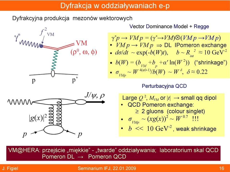 22 Perturbacyjna QCD Large Q 2, MVM or t small qq dipol QCD Pomeron exchange: 2 gluons (colour singlet) σvmp ~ (xg(x))2 ~ W 0.7!