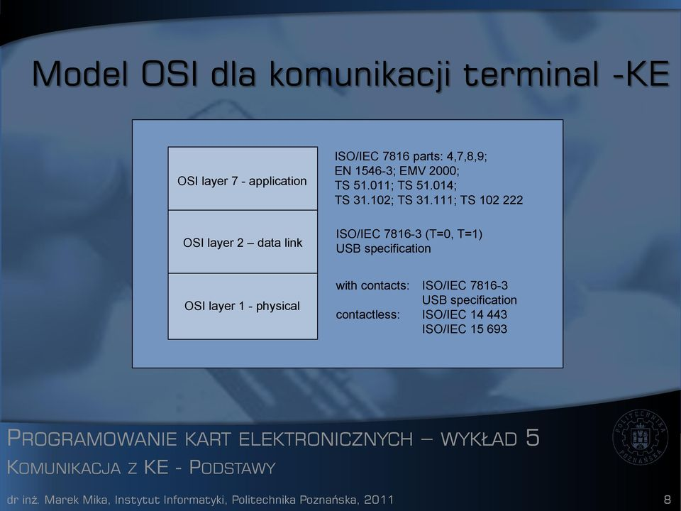 111; TS 102 222 ISO/IEC 7816-3 (T=0, T=1) USB specification OSI layer 1 - physical with contacts: ISO/IEC 7816-3