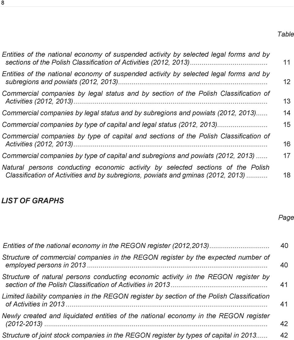.. 12 Commercial companies by legal status and by section of the Polish Classification of Activities (2012, 2013)... 13 Commercial companies by legal status and by subregions and powiats (2012, 2013).