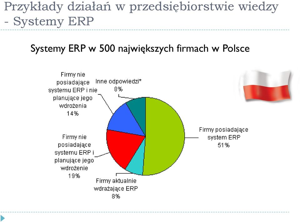 Systemy ERP Systemy ERP w