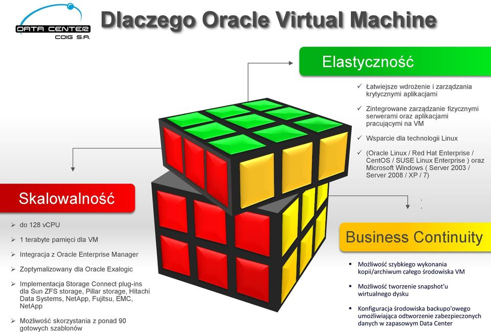 Integracja z Oracle Enterprise Manager Zoptymalizowany dla Oracle Exalogic Implementacja Storage Connect plug-ins dla Sun ZFS storage, Pillar storage, Hitachi Data Systems, NetApp, Fujitsu, EMC,