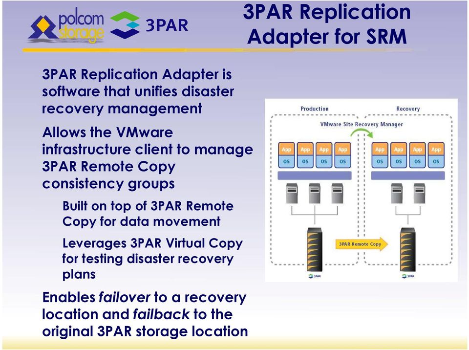 for data movement Leverages 3PAR Virtual Copy for testing disaster recovery plans Enables failover