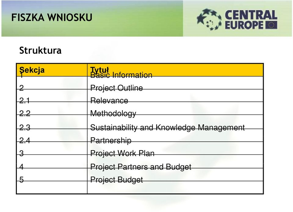 3 Sustainability and Knowledge Management 2.
