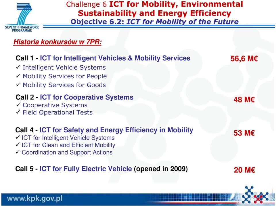Tests Call 4 - ICT for Safety and Energy Efficiency in Mobility ICT for Intelligent Vehicle Systems ICT for Clean and