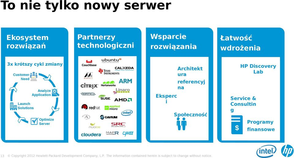 Eksperc i Społeczność Optimize Server 13 HP Discovery Lab Architekt ura