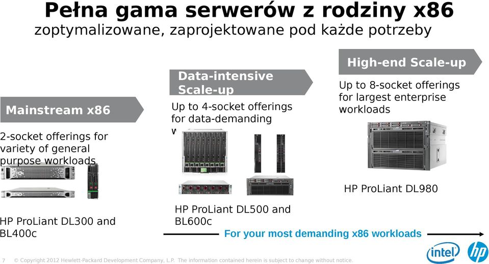4-socket offerings for data-demanding workloads Up to 8-socket offerings for largest enterprise workloads