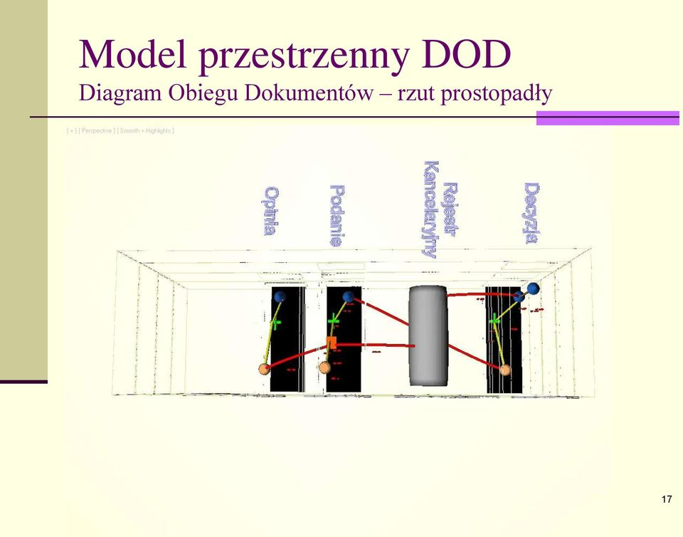 Diagram Obiegu