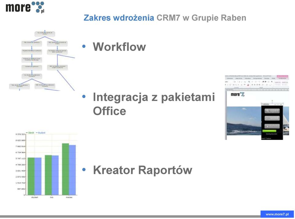 Workflow Integracja z