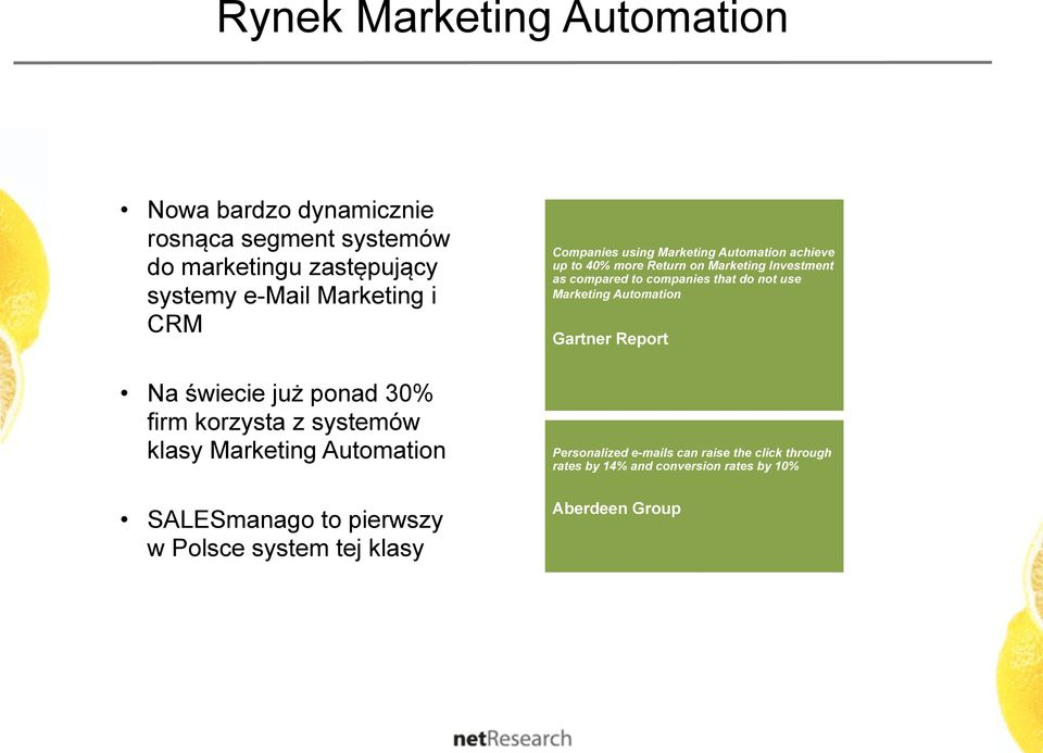 Companies using Marketing Automation achieve up to 40% more Return on Marketing Investment as compared to companies that do not use
