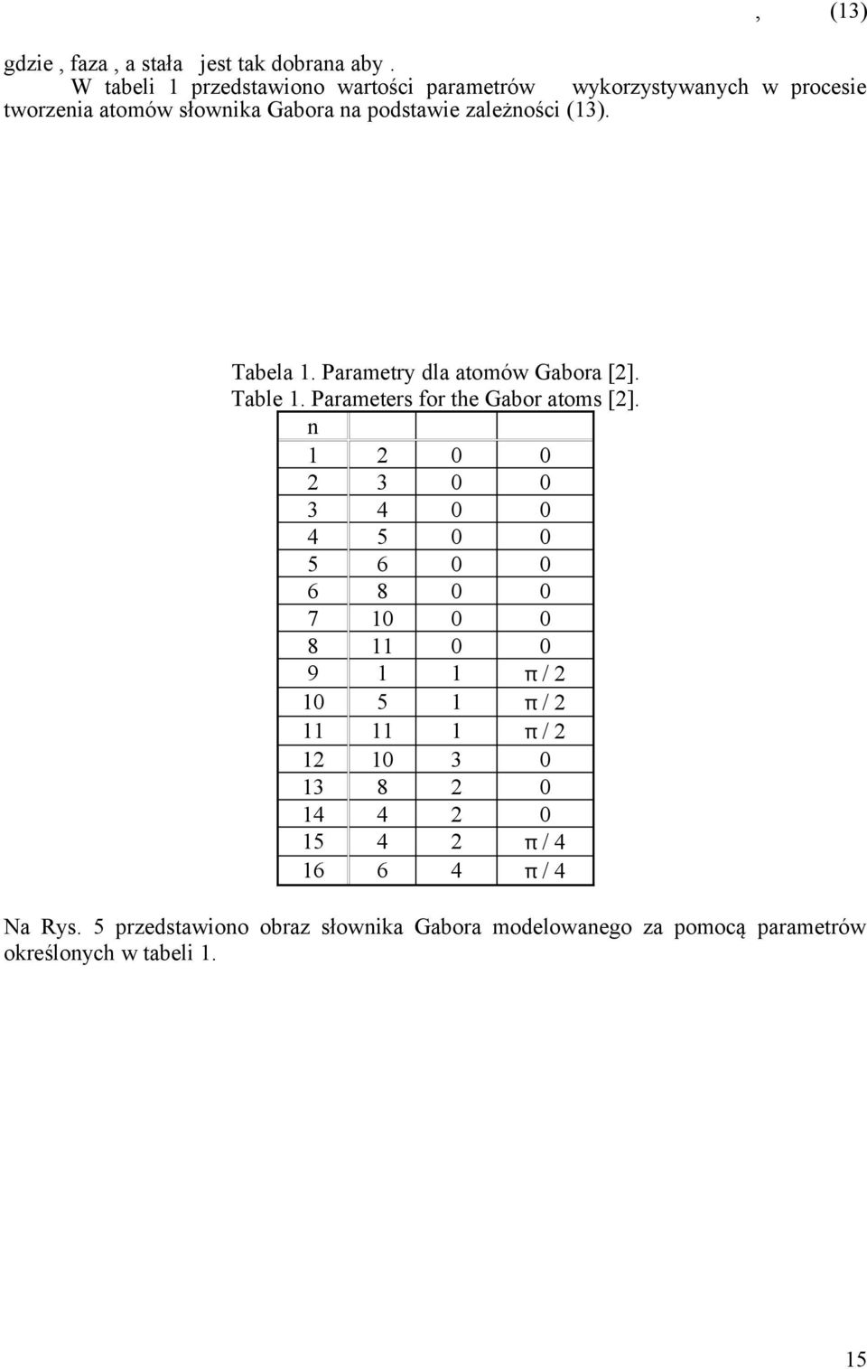 Tabela 1. Parametry dla atomów Gabora [2]. Table 1. Parameters for the Gabor atoms [2].