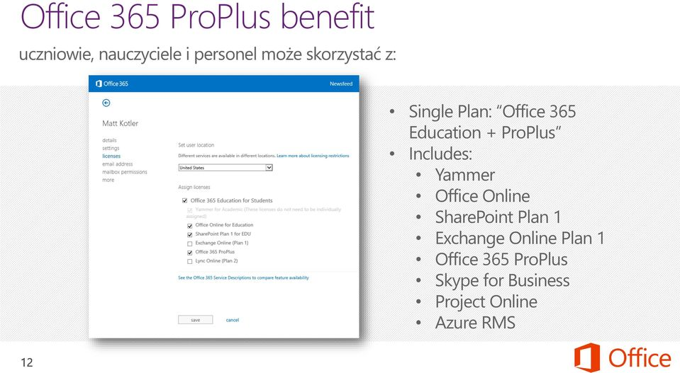 Includes: Yammer Office Online SharePoint Plan 1 Exchange Online