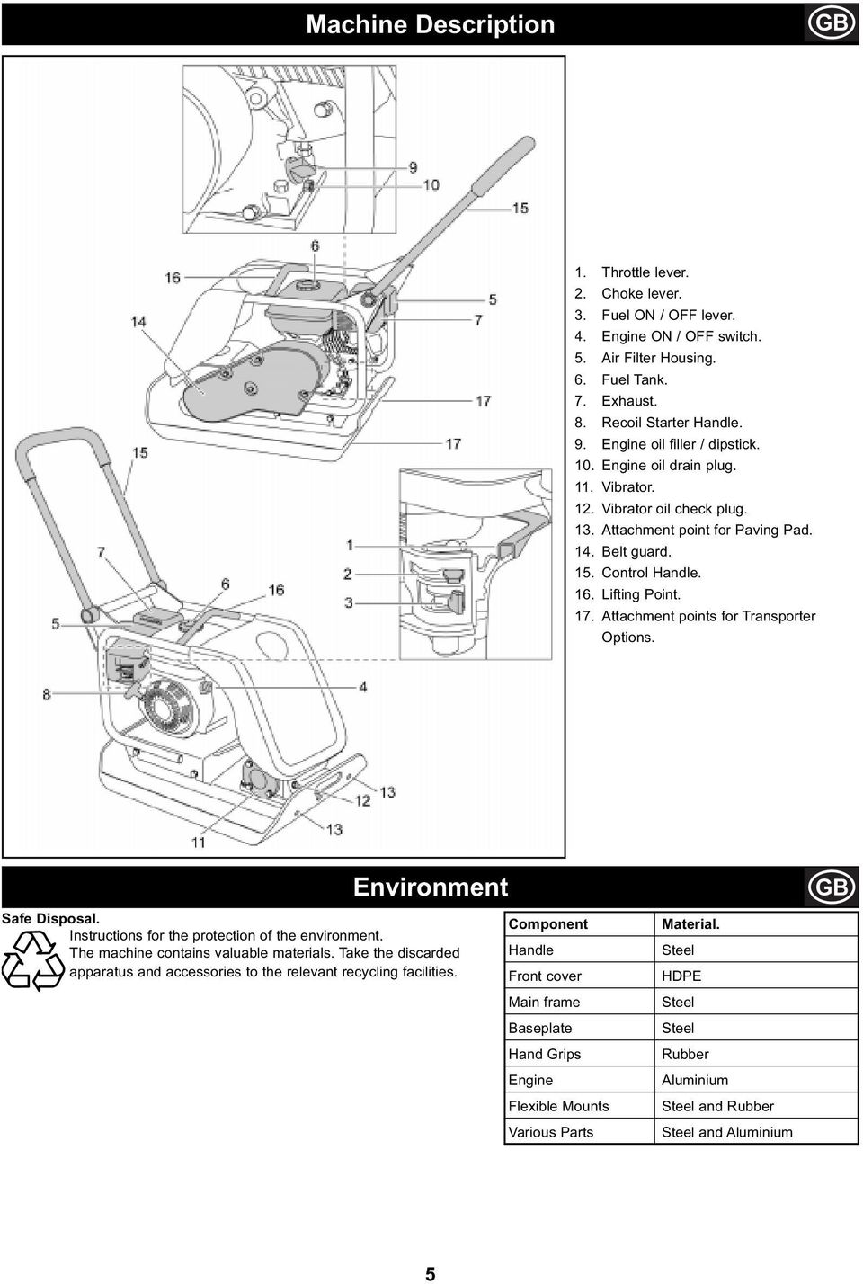 Attachment points for Transporter Options. Environment Safe Disposal. Instructions for the protection of the environment. The machine contains valuable materials.