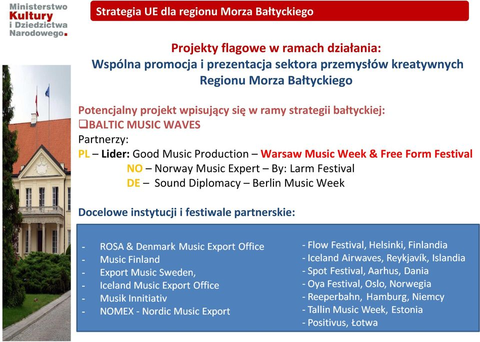 bałtyckiej: BALTIC MUSIC WAVES Partnerzy: PL Lider: Good Music Production Warsaw Music Week & Free Form Festival