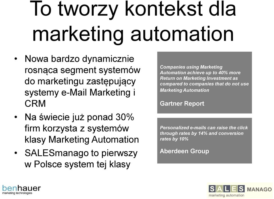 klasy Companies using Marketing Automation achieve up to 40% more Return on Marketing Investment as compared to companies that do not use