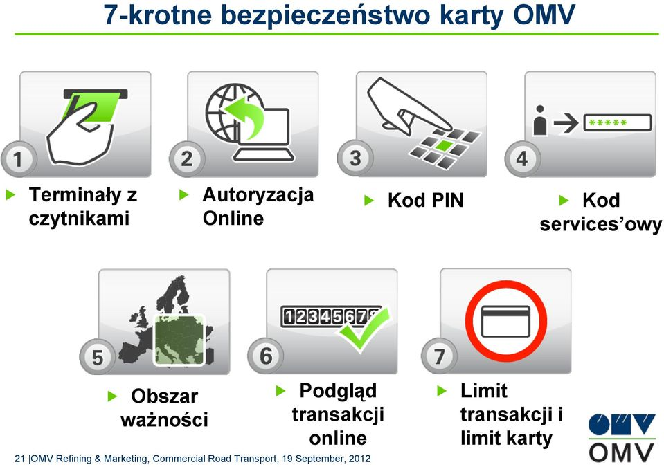 services owy Area of validity Log in of mileage Transaction and card limit Obszar ważności Podgląd