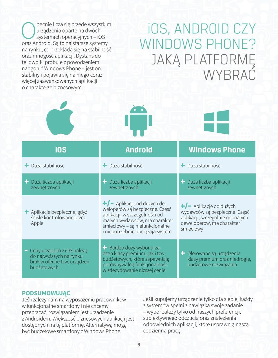 ios, ANDROID CZY WINDOWS PHONE?