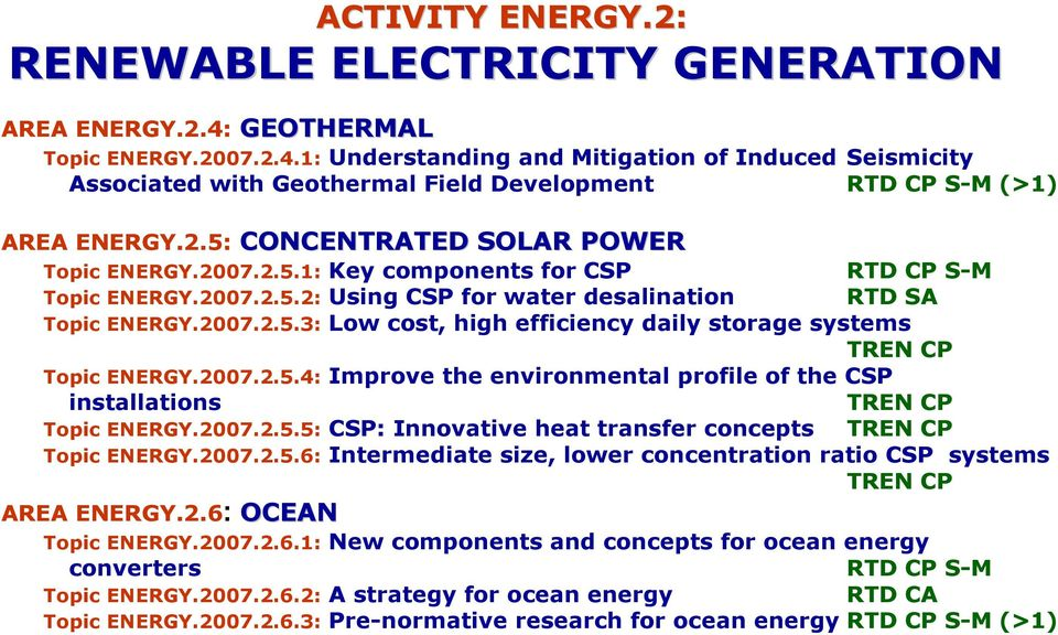 2007.2.5.4: Improve the environmental profile of the CSP installations Topic ENERGY.2007.2.5.5: CSP: Innovative heat transfer concepts Topic ENERGY.2007.2.5.6: Intermediate size, lower concentration ratio CSP systems AREA ENERGY.