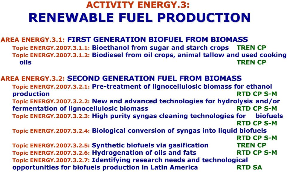2007.3.2.3: High purity syngas cleaning technologies for biofuels RTD CP S-M Topic ENERGY.2007.3.2.4: Biological conversion of syngas into liquid biofuels RTD CP S-M Topic ENERGY.2007.3.2.5: Synthetic biofuels via gasification Topic ENERGY.