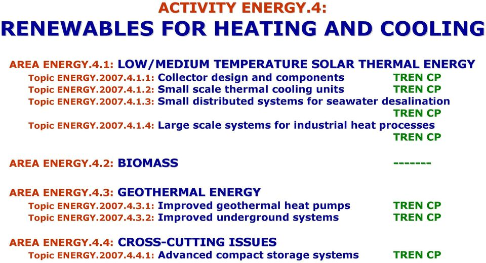 4.2: BIOMASS ------- AREA ENERGY.4.3: GEOTHERMAL ENERGY Topic ENERGY.2007.4.3.1: Improved geothermal heat pumps Topic ENERGY.2007.4.3.2: Improved underground systems AREA ENERGY.