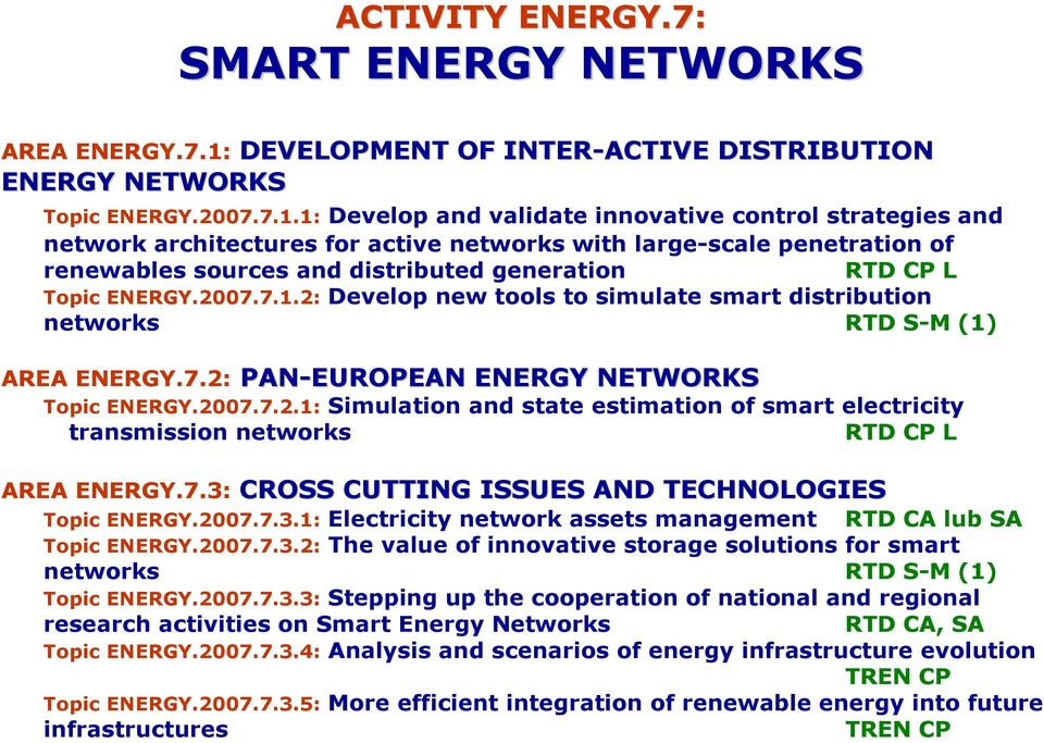1: Develop and validate innovative control strategies and network architectures for active networks with large-scale penetration of renewables sources and distributed generation RTD CP L Topic ENERGY.