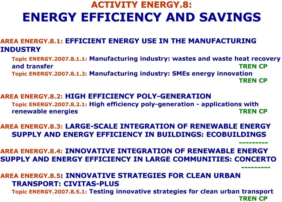 8.3: LARGE-SCALE INTEGRATION OF RENEWABLE ENERGY SUPPLY AND ENERGY EFFICIENCY IN BUILDINGS: ECOBUILDINGS --------- AREA ENERGY.8.4: INNOVATIVE INTEGRATION OF RENEWABLE ENERGY SUPPLY AND ENERGY EFFICIENCY IN LARGE COMMUNITIES: CONCERTO --------- AREA ENERGY.