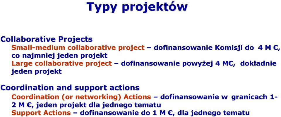 jeden projekt Coordination and support actions Coordination (or networking) Actions dofinansowanie w