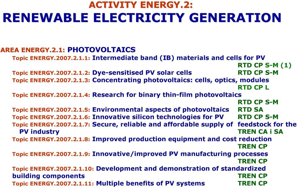 2007.2.1.6: Innovative silicon technologies for PV RTD CP S-M Topic ENERGY.2007.2.1.7: Secure, reliable and affordable supply of feedstock for the PV industry TREN CA i SA Topic ENERGY.2007.2.1.8: Improved production equipment and cost reduction Topic ENERGY.