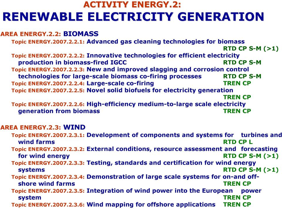 2007.2.2.6: High-efficiency medium-to-large scale electricity generation from biomass AREA ENERGY.2.3: WIND Topic ENERGY.2007.2.3.1: Development of components and systems for turbines and wind farms RTD CP L Topic ENERGY.