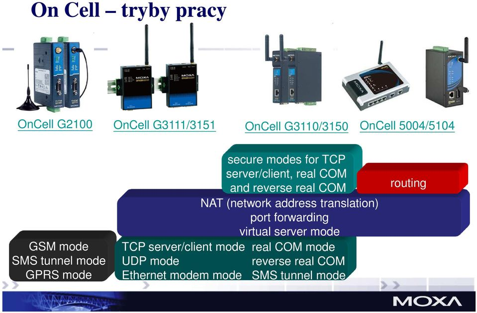 modes for TCP server/client, real COM and reverse real COM NAT (network address