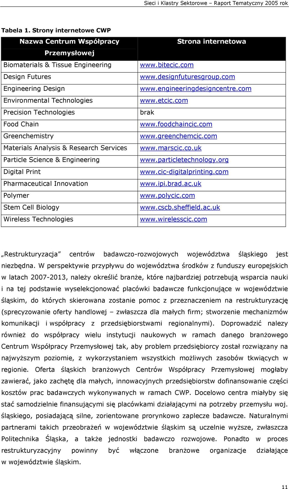 Greenchemistry Materials Analysis & Research Services Particle Science & Engineering Digital Print Pharmaceutical Innovation Polymer Stem Cell Biology Wireless Technologies Strona internetowa www.
