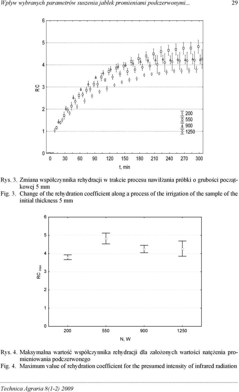 3. Change of the rehydration coefficient along a process of the irrigation of the sample of the initial thickness 5 mm 6 5 4 RC max 3 2 1 0 200 550 900 1250 N, W Rys.