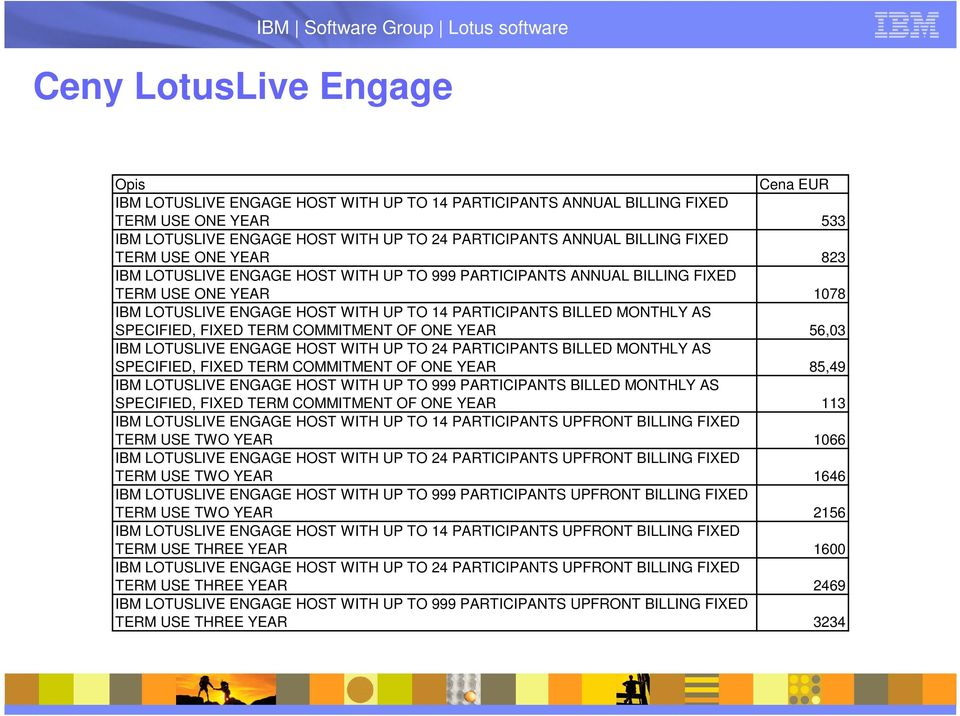 SPECIFIED, FIXED TERM COMMITMENT OF ONE YEAR 56,03 IBM LOTUSLIVE ENGAGE HOST WITH UP TO 24 PARTICIPANTS BILLED MONTHLY AS SPECIFIED, FIXED TERM COMMITMENT OF ONE YEAR 85,49 IBM LOTUSLIVE ENGAGE HOST