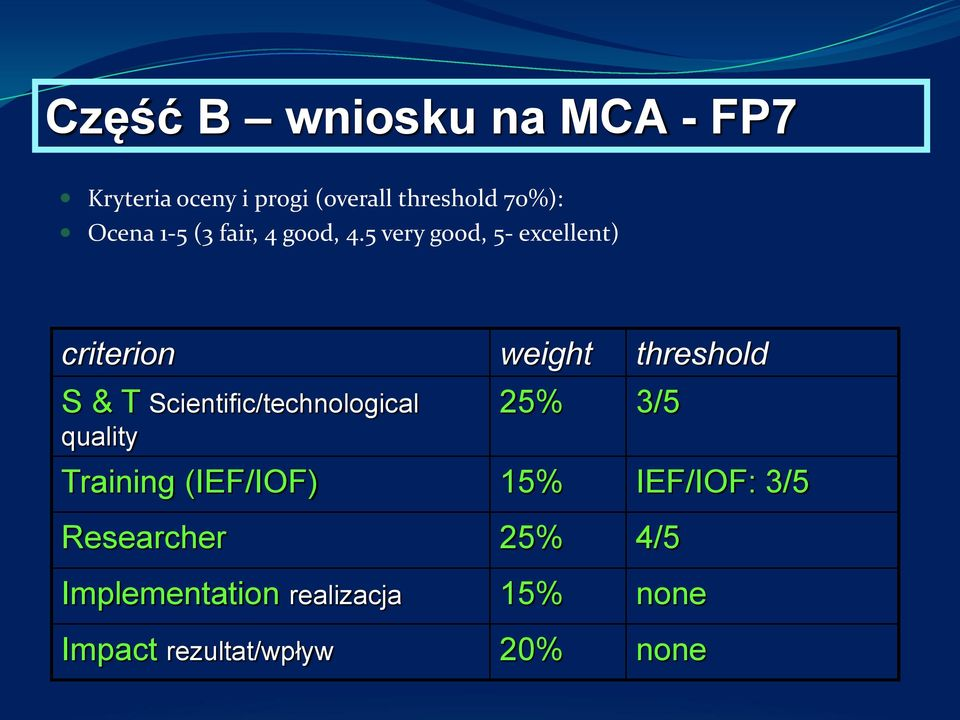 5 very good, 5- excellent) criterion weight threshold S & T