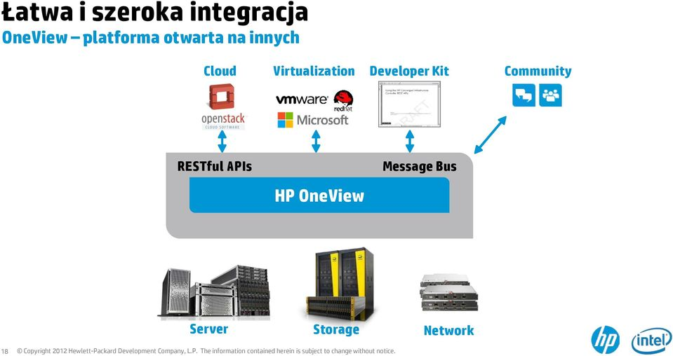 Virtualization Developer Kit Community
