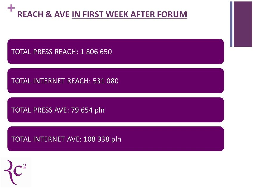 INTERNET REACH: 531 080 TOTAL PRESS