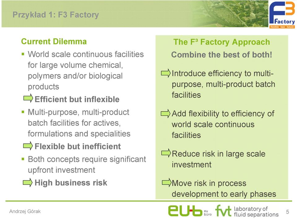 significant upfront investment High business risk The F³ Factory Approach Combine the best of both!