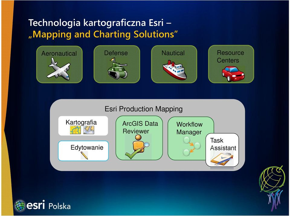 Centers Esri Production Mapping Kartografia