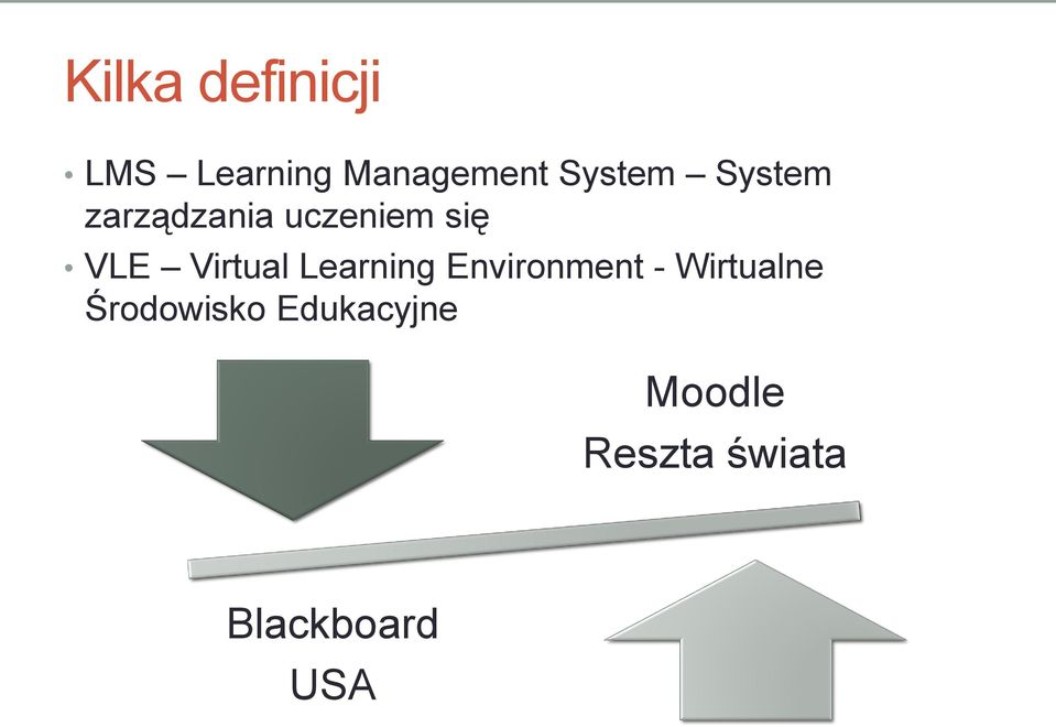 Virtual Learning Environment - Wirtualne
