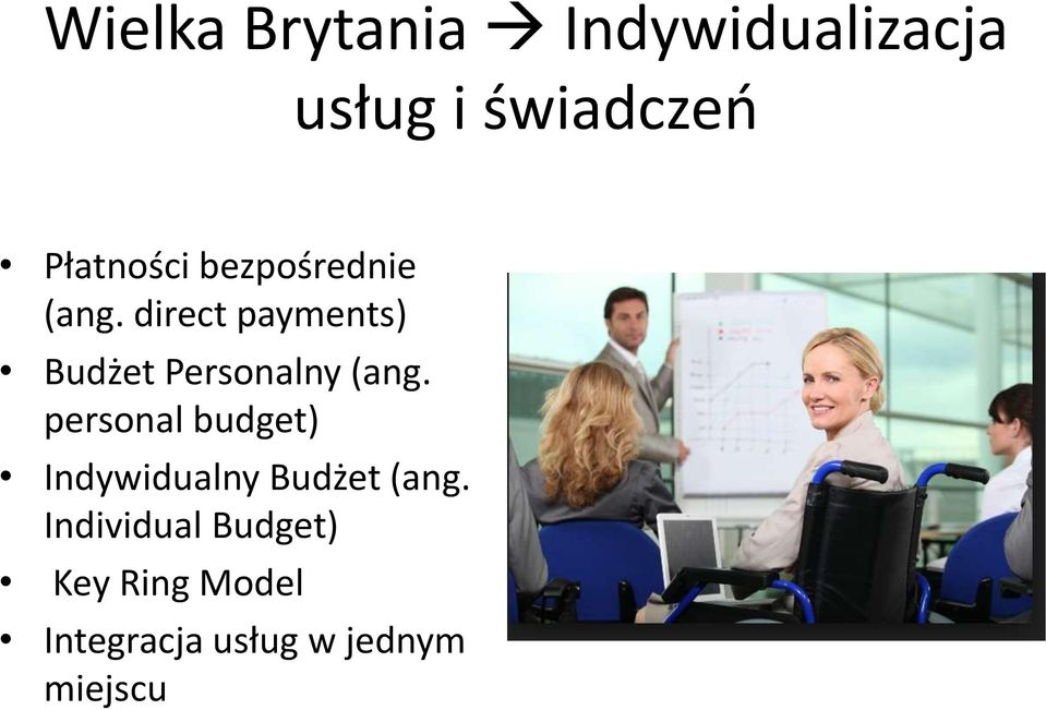 direct payments) Budżet Personalny (ang.