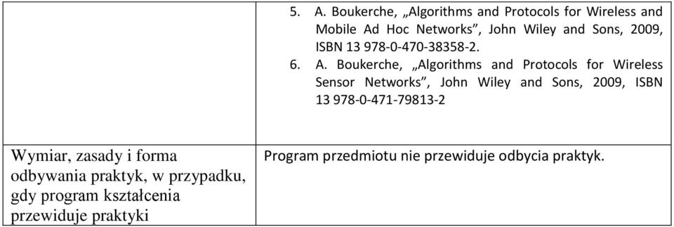 Boukerche, Algorithms and Protocols for Wireless Sensor Networks, John Wiley and Sons, 2009, ISBN 13