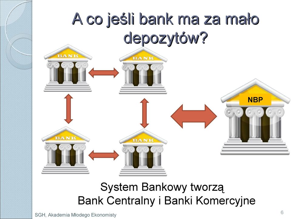 NBP System Bankowy