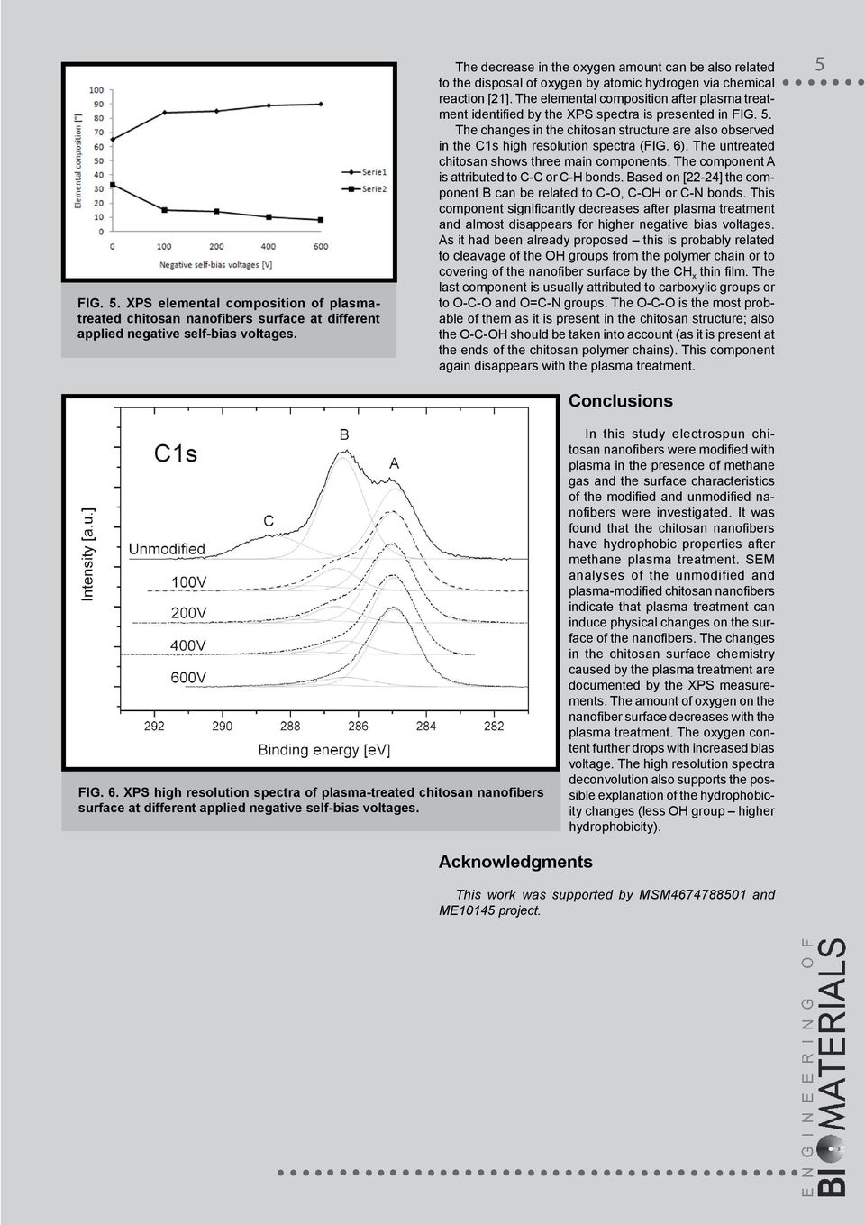 The elemental composition after plasma treatment identified by the XPS spectra is presented in FIG. 5. The changes in the chitosan structure are also observed in the C1s high resolution spectra (FIG.