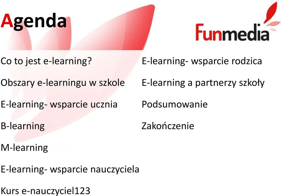 B-learning E-learning- wsparcie rodzica E-learning a