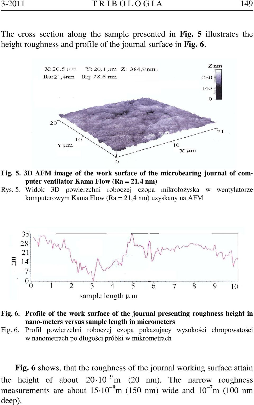 Profile of the work surface of the journal presenting roughness height in nano-meters versus sample length in micrometers Fig. 6.