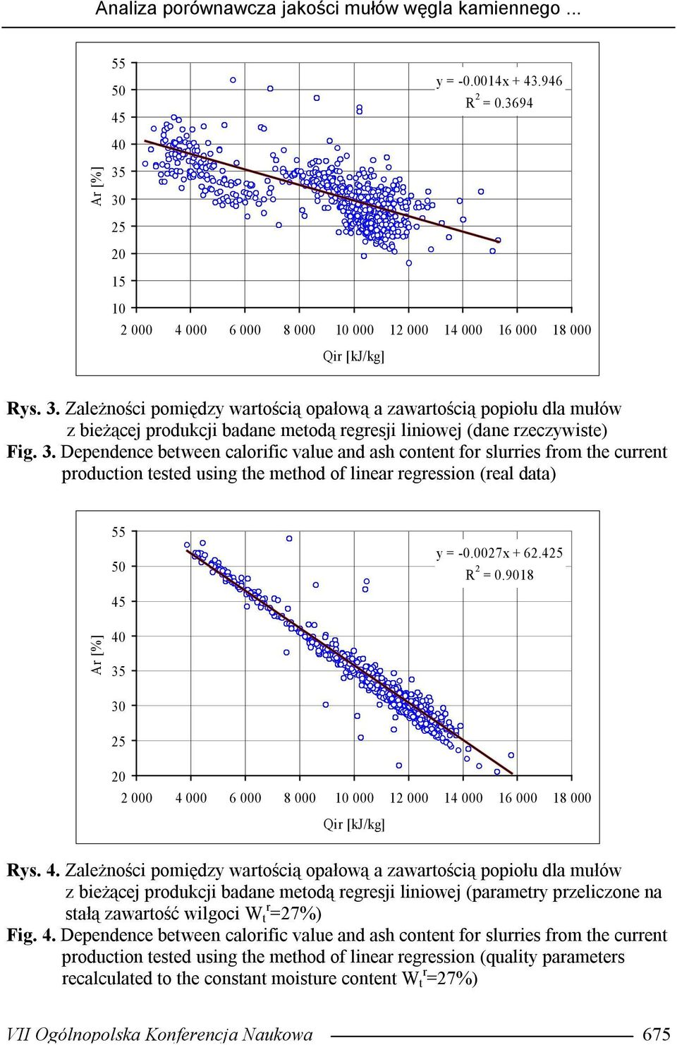 Dependence between calorific value and ash content for slurries from the current production tested using the method of linear regression (real data) 55 50 y = -0.0027x + 62.4 R 2 = 0.