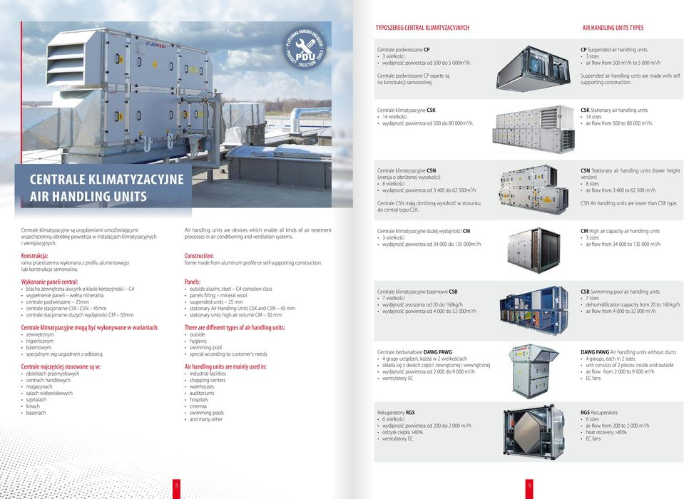 Centrale klimatyzacyjne CSK 14 wielkości od 500 do 80 000m 3 /h. CSK Stationary air handling units 14 sizes air flow from 500 to 80 000 m 3 /h.
