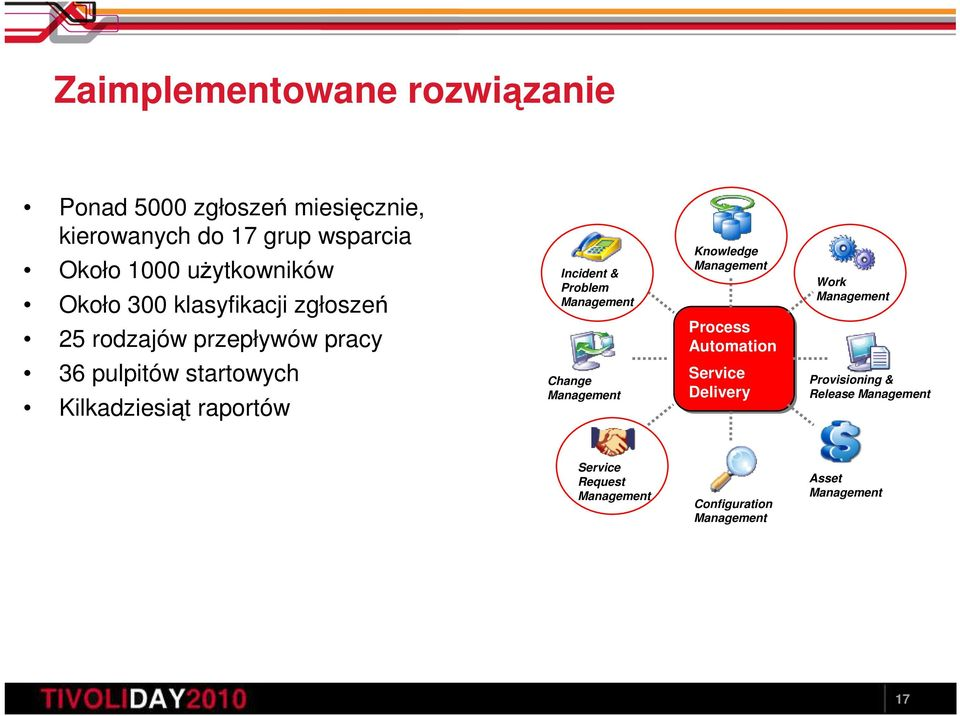 raportów Incident & Problem Management Change Management Knowledge Management Process Automation Service