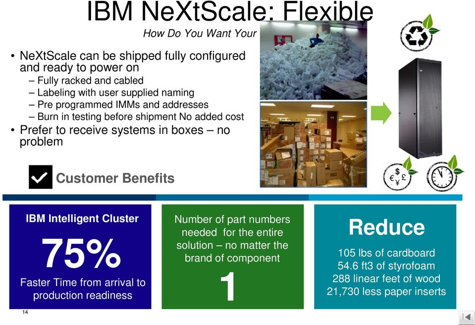 addresses Burn in testing before shipment No added cost Prefer to receive systems in boxes no problem Customer Benefits $ IBM Intelligent Cluster
